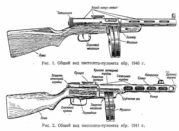 Featured Weapon Emulation: PPSh-41 SMG Автомат ППШ Устройство