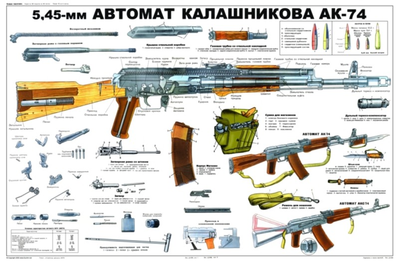 ak 74 russian rifle