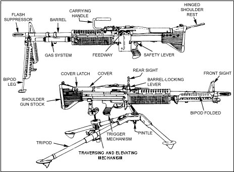 weapon emulation m60