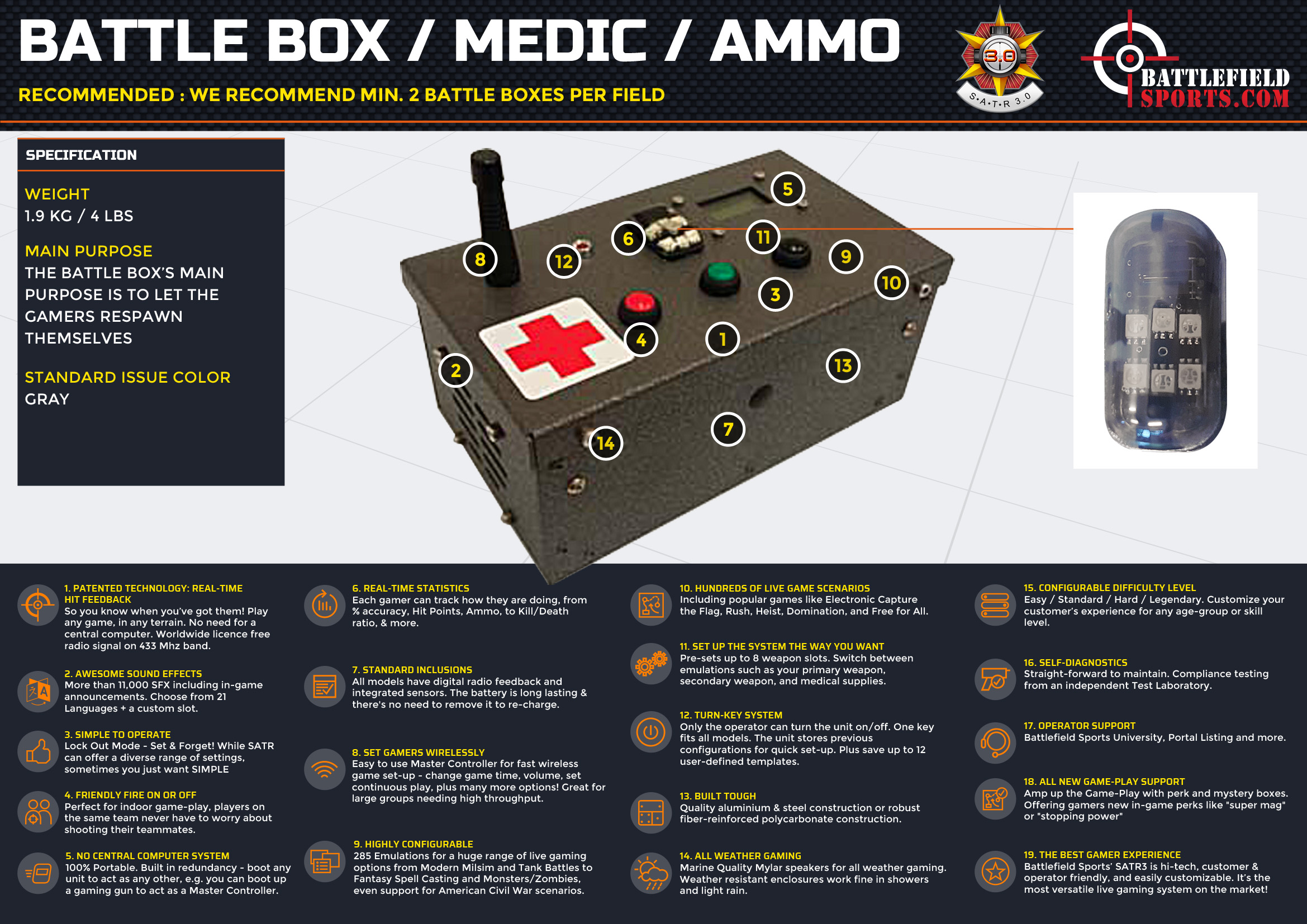 Battle Box Medic Box Specs