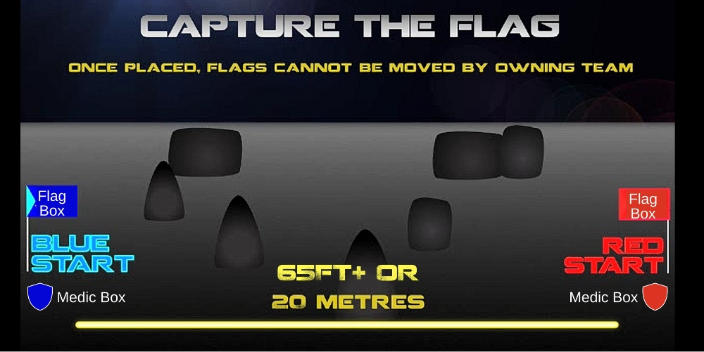 capture the flag game plan