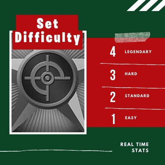 SET gameplay difficulty