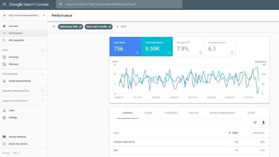 example search console dashboard with performance