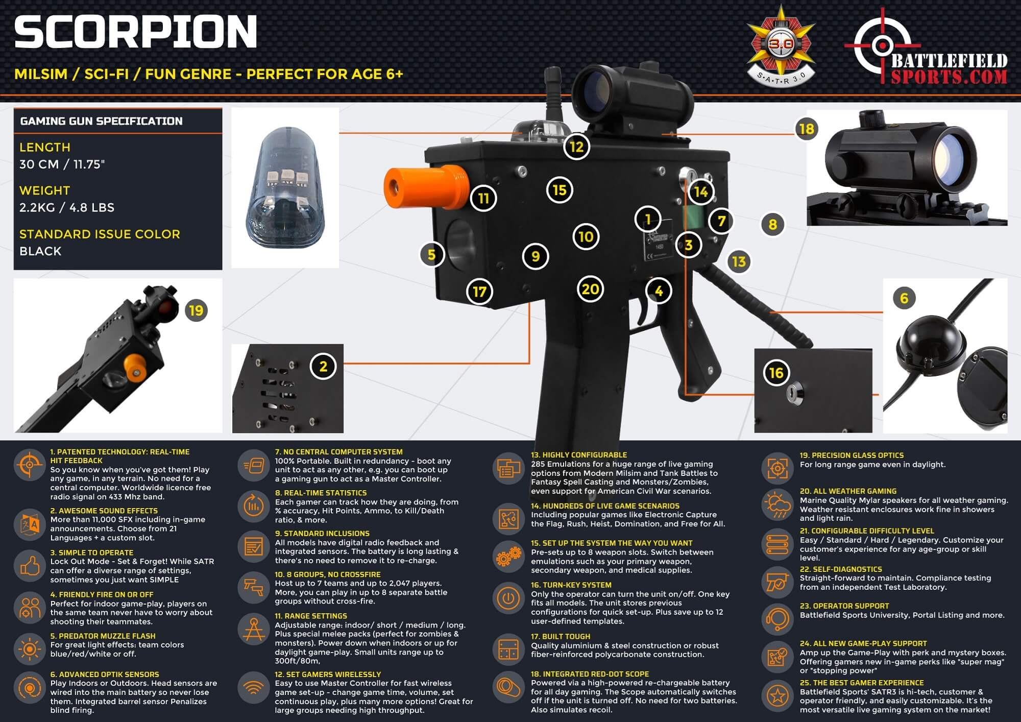 Scorpion Smg Laser Tag Gun Specifications
